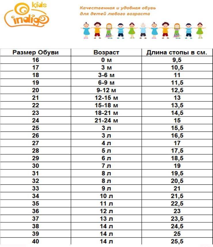 Размеры детской обуви - таблица размеров детской обуви по см: как определить размер обуви для детей - таблица в сантиметрах
