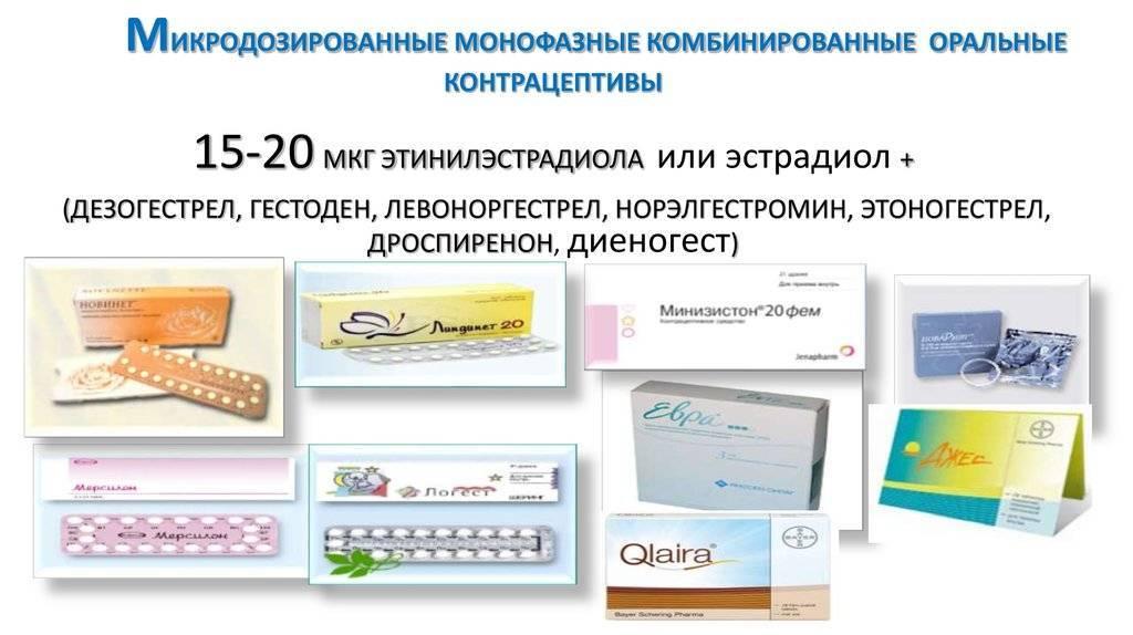 Подбор контрацептивов - какие анализы нужны, что выбрать лучше