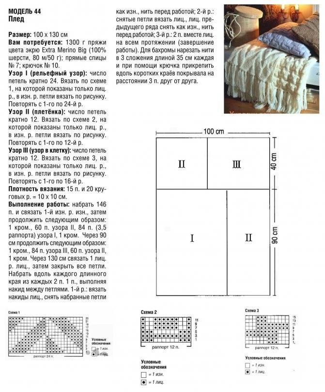 Подборка узоров для пледов спицами. часть 1