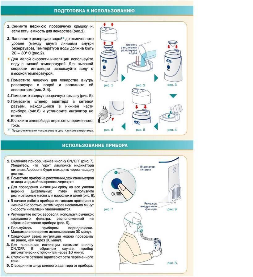 Особенности ингаляции с мирамистином, используемой в лечении детей