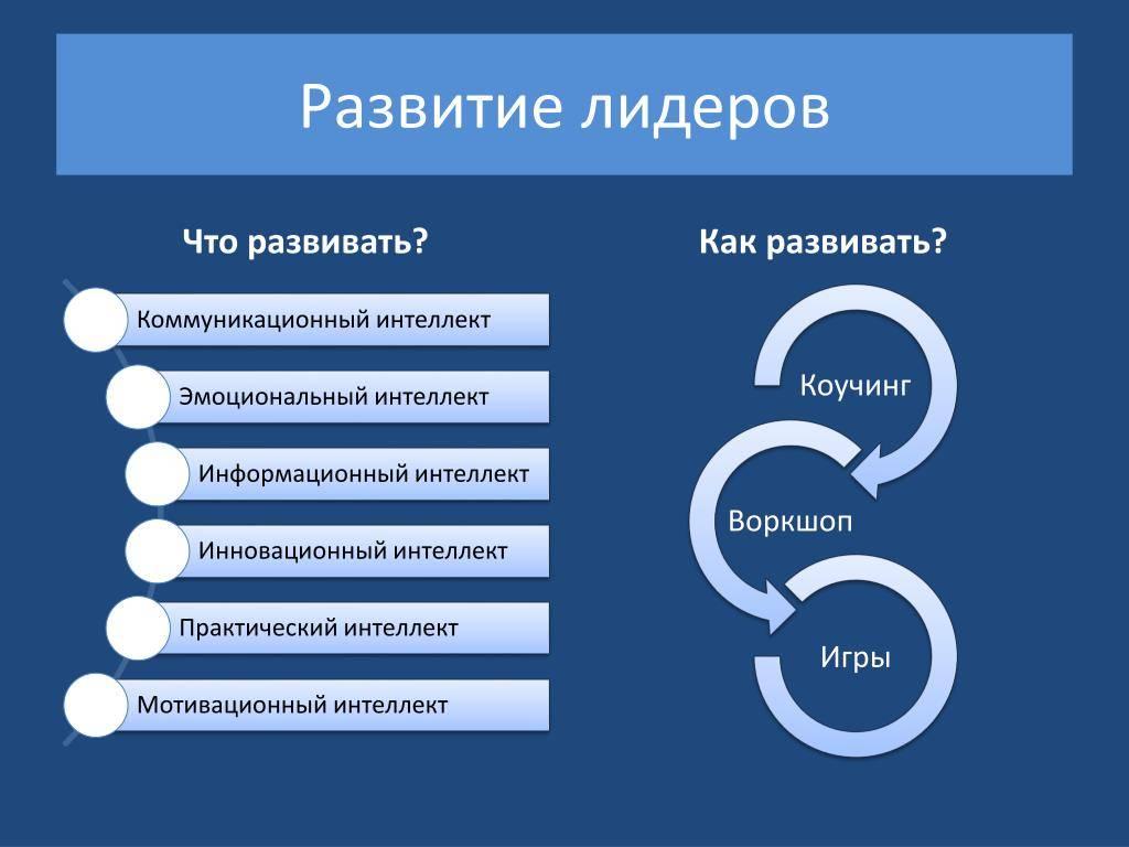Как воспитать будущего лидера?