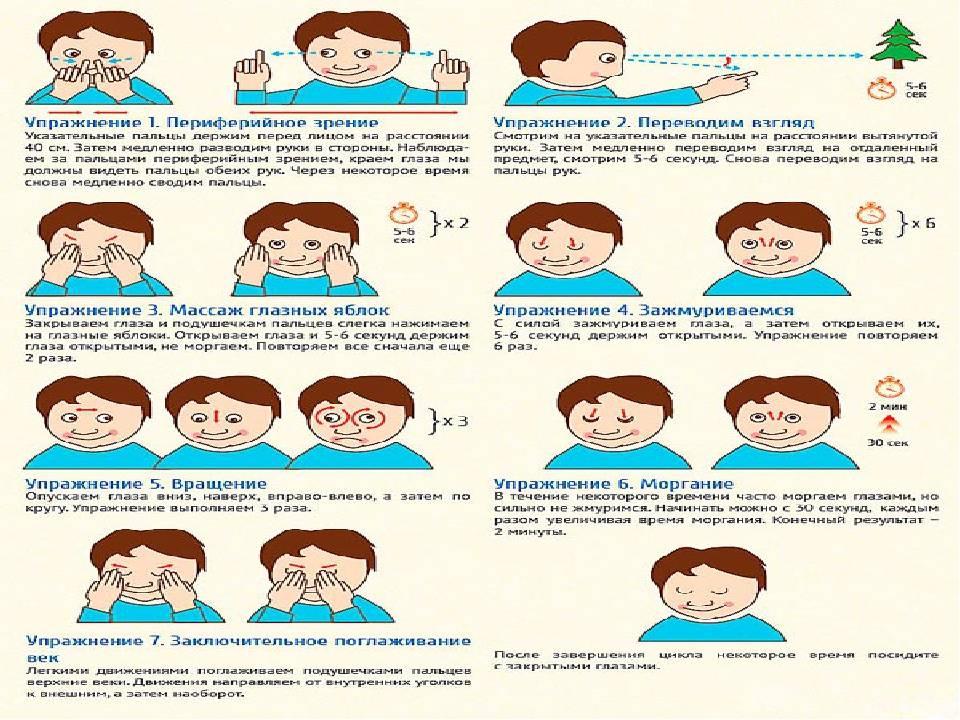 Упражнения для глаз при астигматизме — будет ли эффект? «ochkov.net»