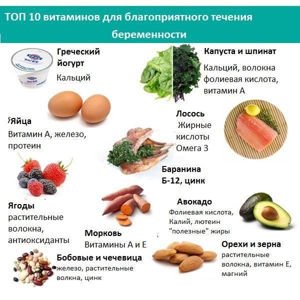 10 самых полезных продуктов во время беременности.
