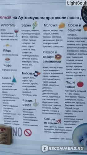 Безглютеновая диета - список продуктов разрешенных и запрещенных