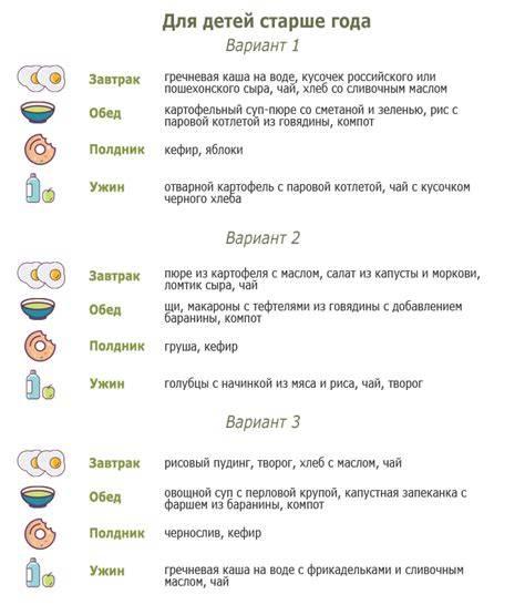 Меню для ребенка в 2 года: чем кормить, правильные рецепты детского питания на неделю