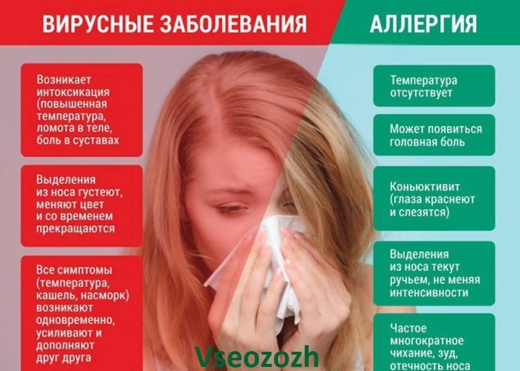 Простуда при беременности в 1, 2 и 3 триместре - как лечить