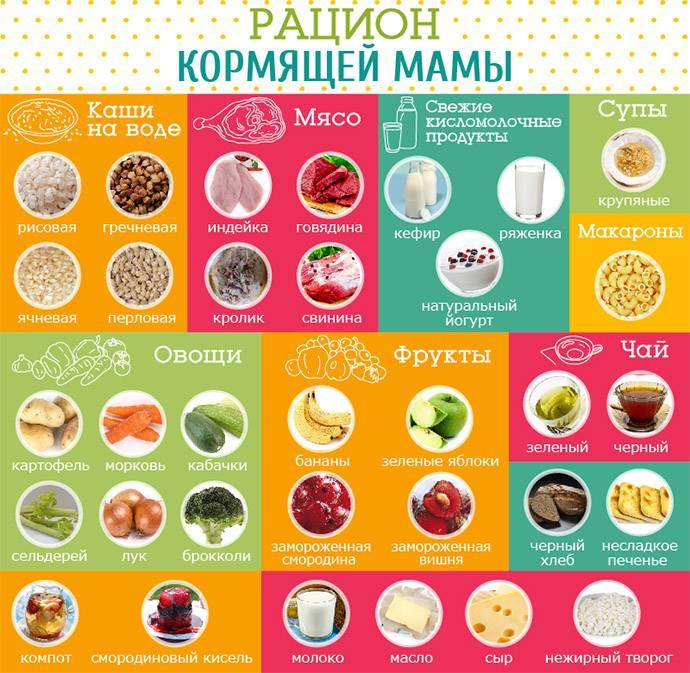 Как питаться кормящей маме?