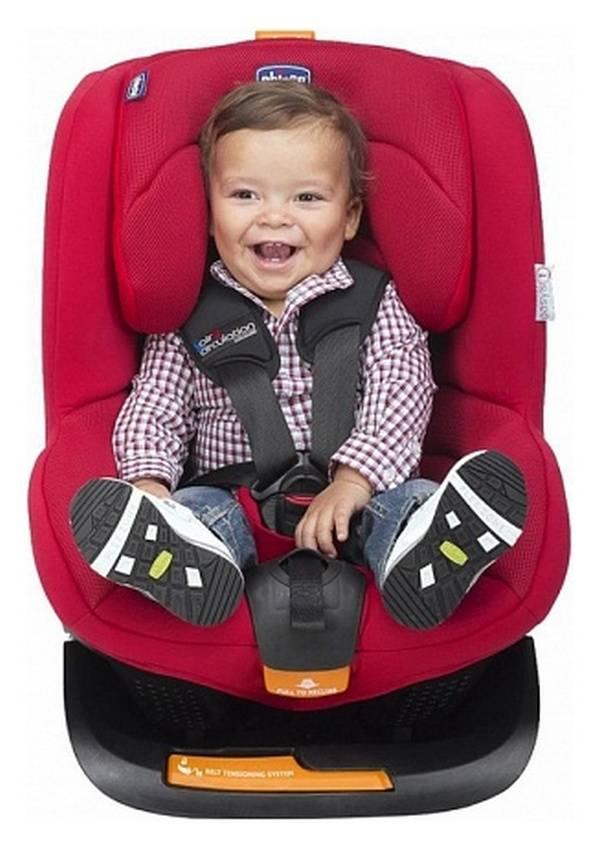 Лучшие автокресла для детей от 9 до 36 кг - рейтинг 2020 года