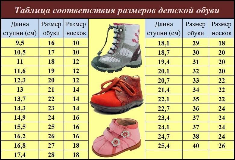 Размер ноги у детей по возрасту: таблица размеров в сантиметрах