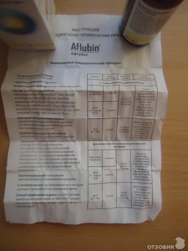 Афлубин аналоги и цены - поиск лекарств