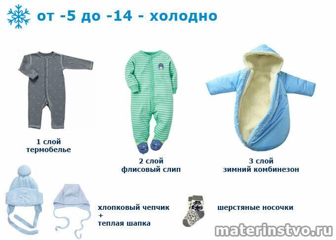 Как одеть ребенка по погоде таблица