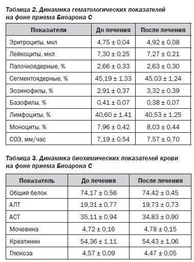 Аспартатаминотрансфераза (аст): исследования в лаборатории kdlmed