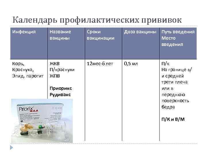 Какие прививки нужны к детскому саду и школе? обязательные прививки, вакцины   блог - аско-мед-плюс в новосибирске и барнауле