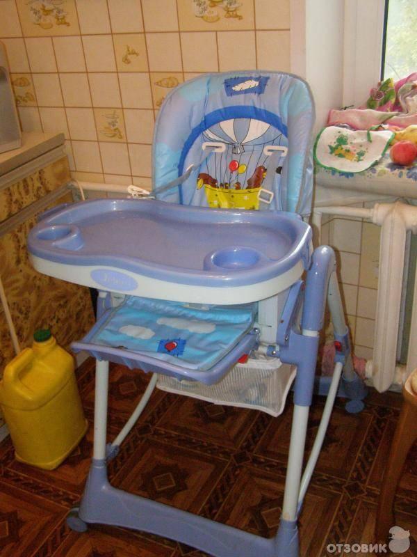 Топ-7 лучших детских стульчиков для кормления