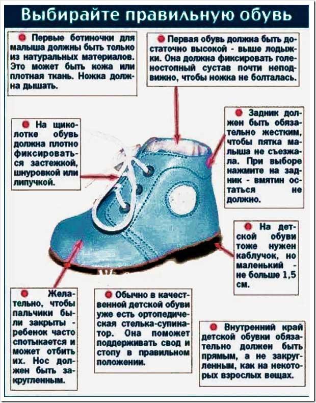 Всё о детской ортопедической обуви. чтобы ножки развивались правильно