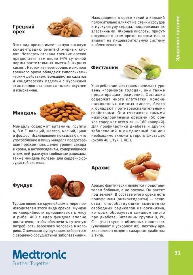 Орехи при беременности - польза, противопоказания, виды, рецепты