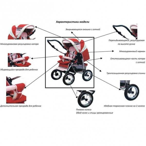 Правила эксплуатации коляски-трансформера. всё о колясках-трансформерах: как выбрать и собрать — инструкция, описание и рейтинг лучших моделей
