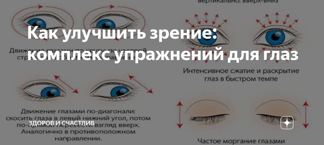 Поможет ли гимнастика для глаз при астигматизме?