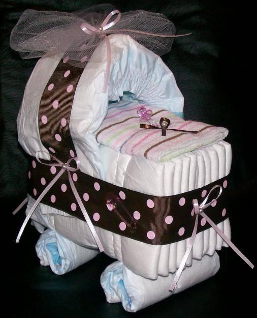 Подарок новорожденному мальчику - что можно подарить, идеи подарка ребенку и его маме
