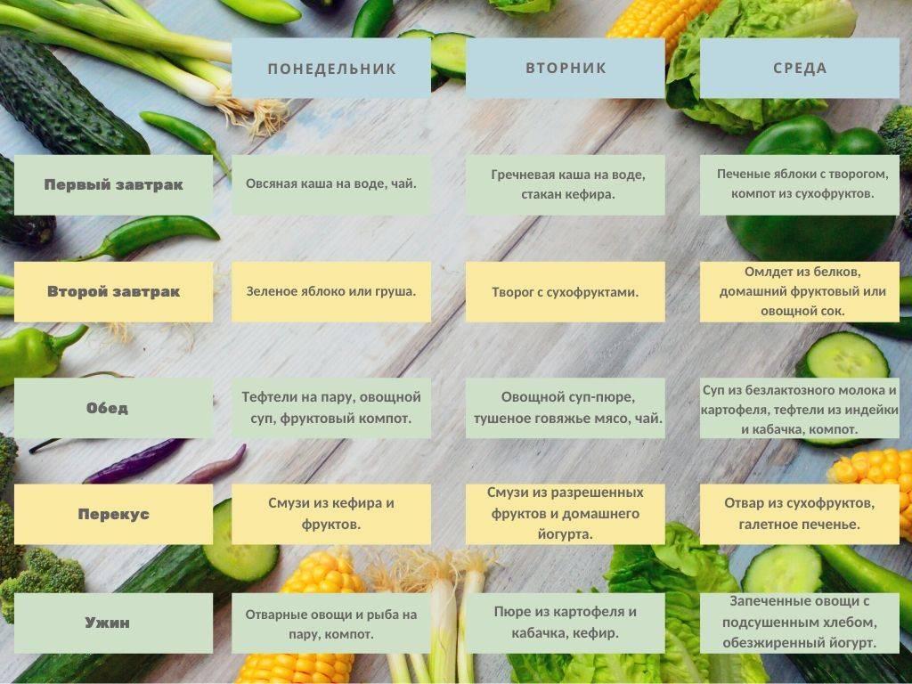 «стол № 5»: кому нужна диета, рецепты и мнение эксперта