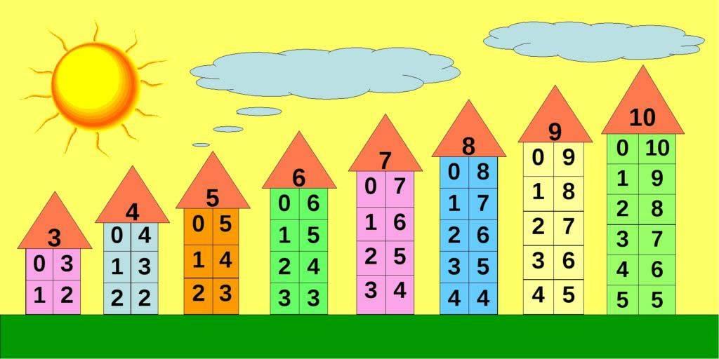 Состав числа до 10. как объяснить ребенку?