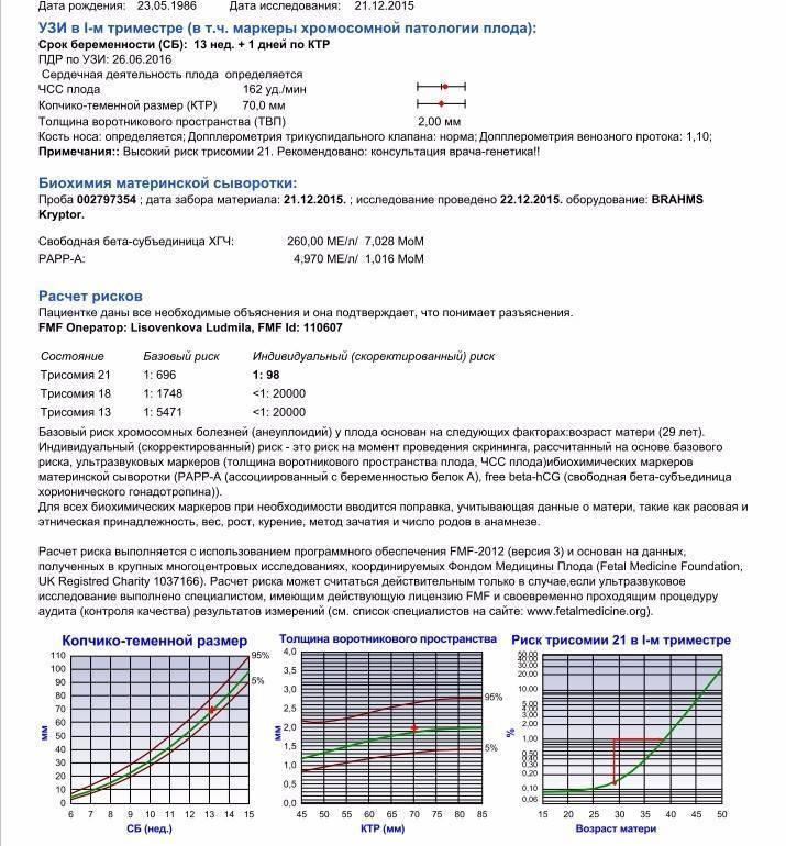 Трисомия по x-хромосоме (xxx) - медико-генетический центр мама папа