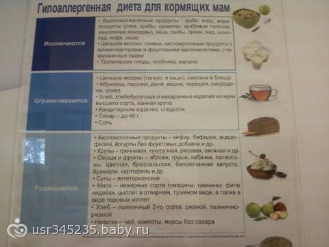 Гипоаллергенная диета для кормящих мам: меню на неделю - allslim.ru