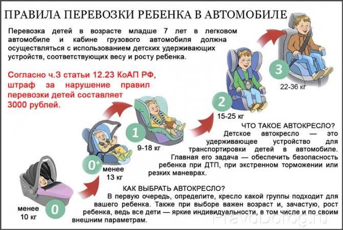 Разрешено ли гибдд бескаркасное автокресло в 2020 году - детская безопасность, можно ли использовать такое устройство, перевозка ребенка, возраст