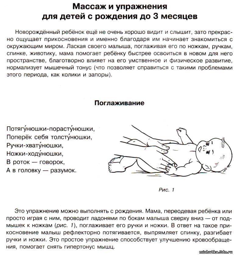 Гимнастические упражнения и массаж детей от 3 до 4 месяцев