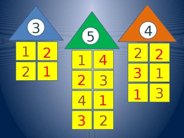 Узнаем как научить ребенка составу числа? игры для обучения детей