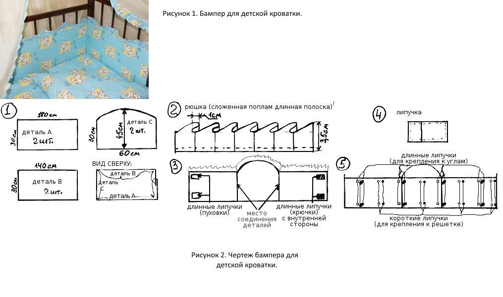 Как сшить балдахин на детскую кроватку – выкройка с птичками