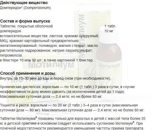 Мотилиум в екатеринбурге - инструкция по применению, описание, отзывы пациентов и врачей, аналоги