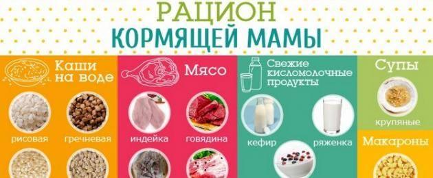 Можно ли кефир и ряженку при грудном вскармливании кормящей маме