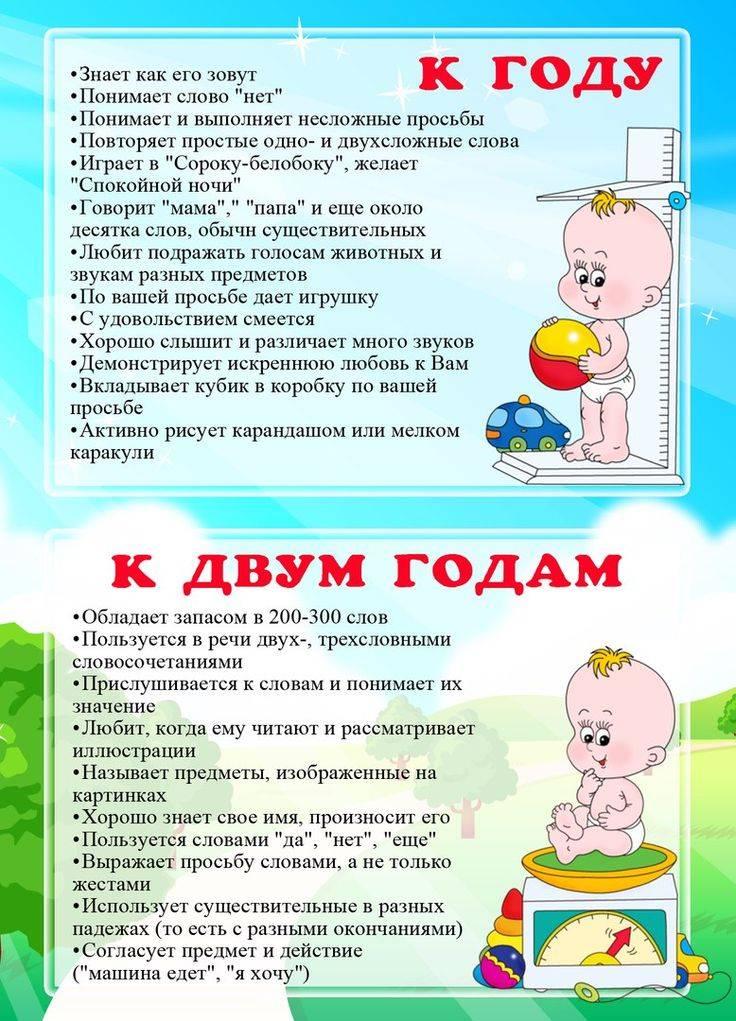 Развитие ребенка в 5 месяцев: питание, нормы веса и роста, навыки и умения