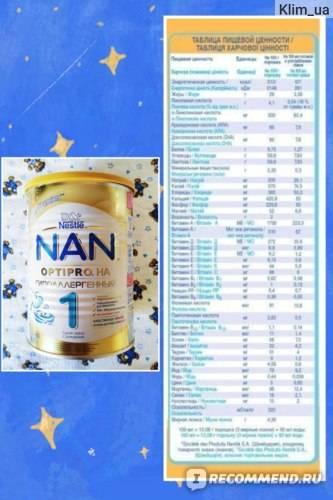 Смесь НАН для новорожденных: состав детского питания, виды (таблица)