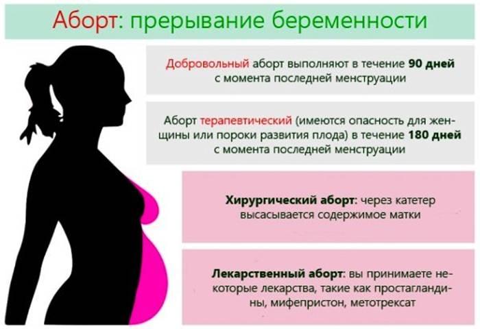 Образ жизни после удаления желчного пузыря / блог / клиника эксперт