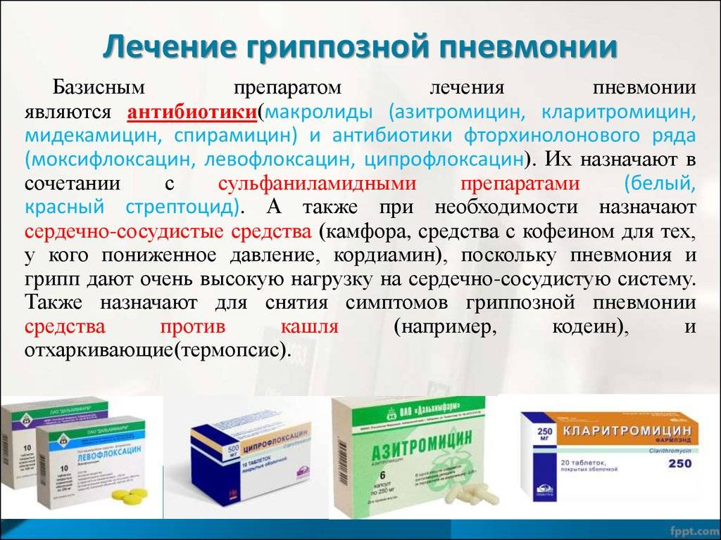 Лекарства при бронхите у детей: список лучших. можно ли вылечить болезнь без антибиотиков?