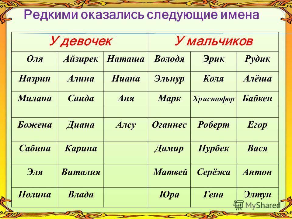 Русские имена для мальчиков: старинные и современные красивые мужские имена и их значения
