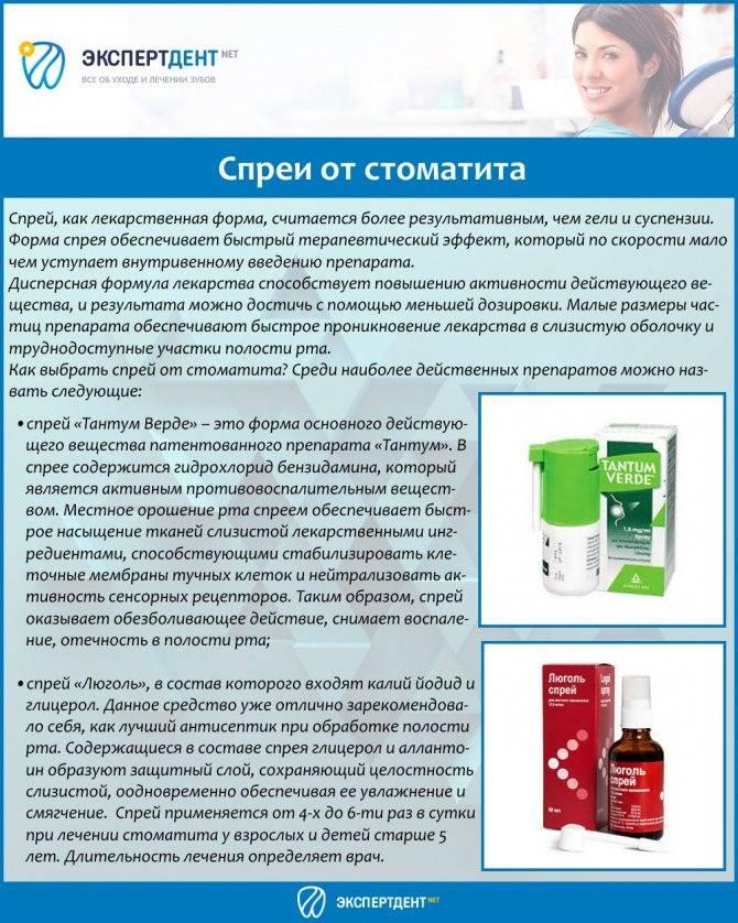 Стоматит у детей: причины, симптомы, лечение