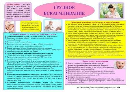 Воз   охрана, поощрение и поддержка практики грудного вскармливания