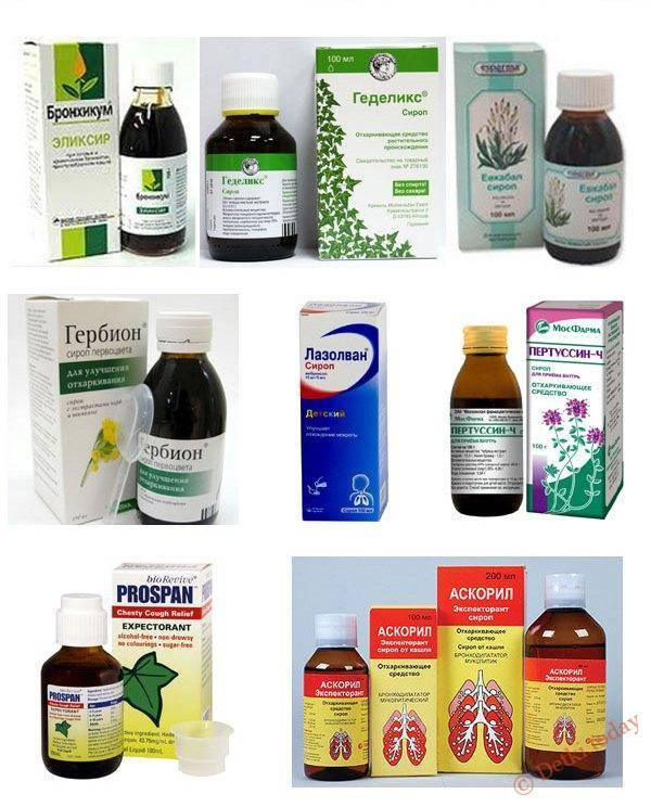 Противокашлевые препараты при сухом кашле