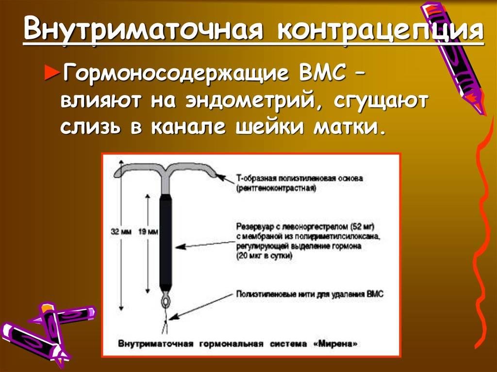 Удаление внутриматочной спирали в москве   месячные, беременность, кровянистые выделения, боли после удаления вмс – рекомендации цэлт