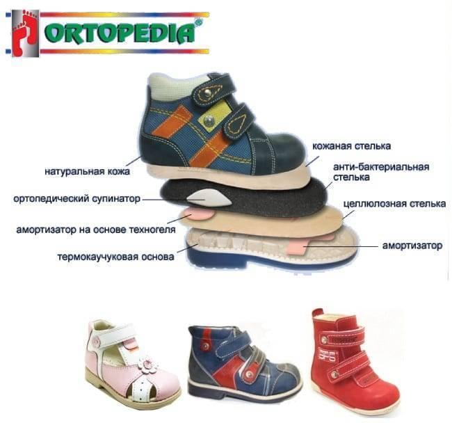 Обувь для первых шагов ребенка