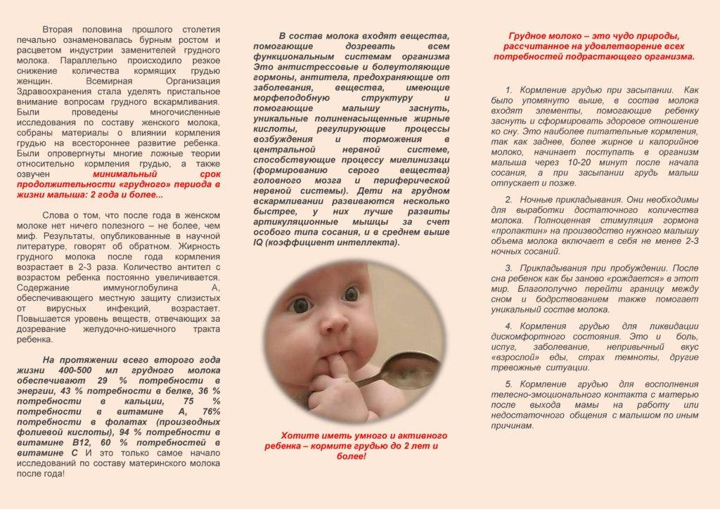 Мастит. информация для пациентов - доказательная медицина для всех