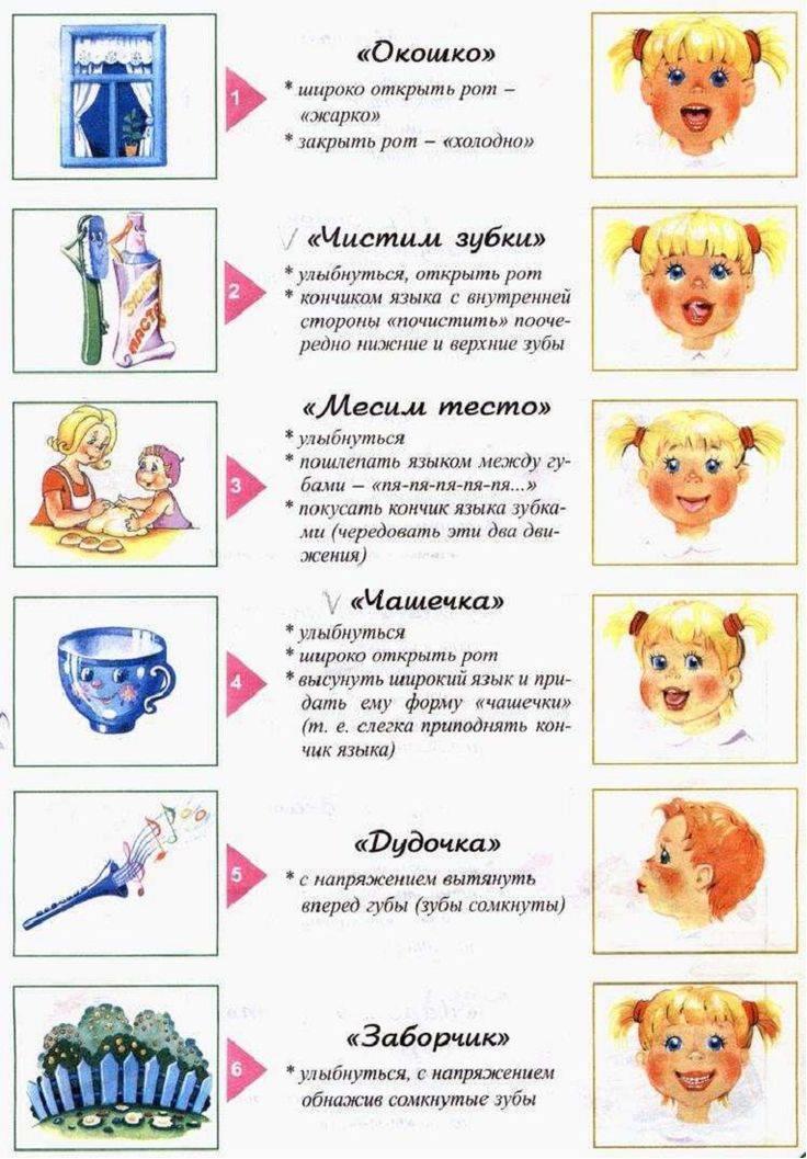 Артикуляционная гимнастика для детей 3-4 лет: эффективные упражнения и зарядка для детей раннего возраста