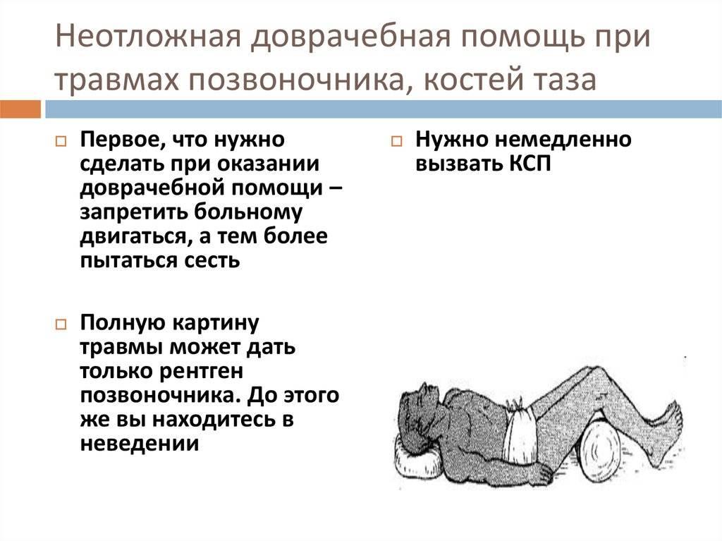 ᐈ симфизит ~【симптомы, причины, лечение в киеве】