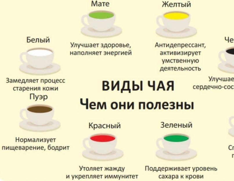 Напитки для детей от 6 месяцев до 4 лет
