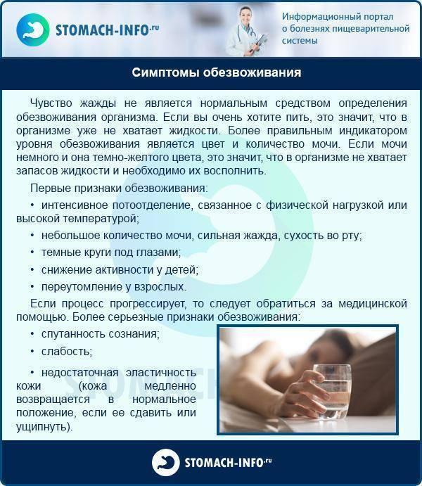Эффективные средства при ротавирусе