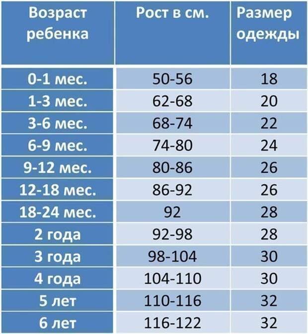 Размеры одежды для новорожденных по месяцам: таблица по росту ребенка до года и калькулятор | покупки | vpolozhenii.com