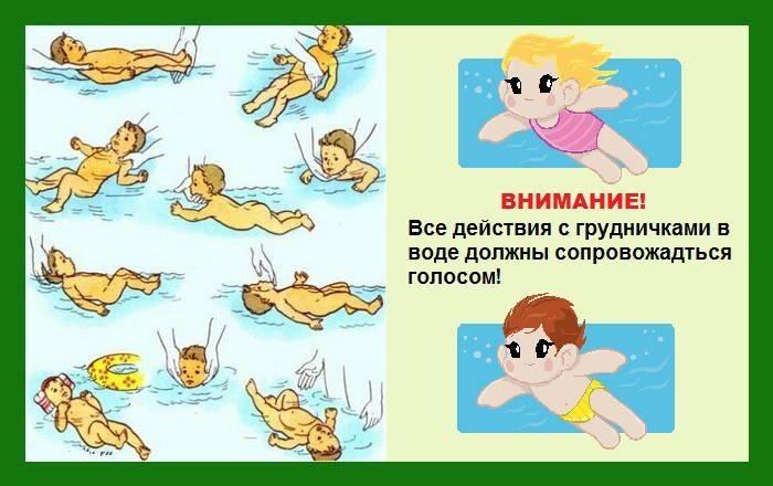 Грудничковое плавание в ванной